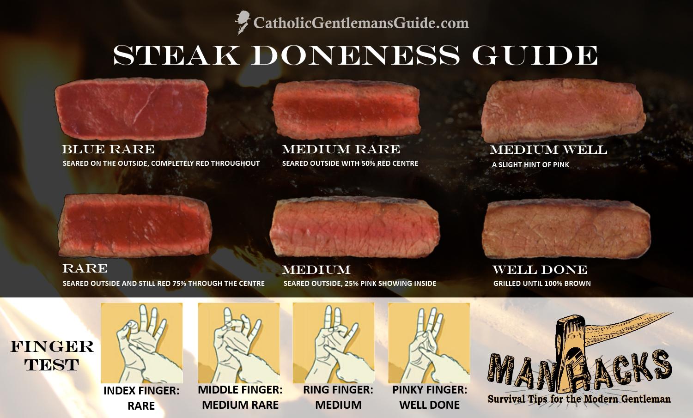 catholic gentleman manly steak doneness guide rare medium well finger test
